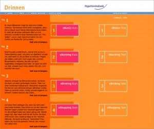 """Online-Texte für das HypoVereinsbank eLearning-Projekt """"eCampus"""" (CD-ROM, Intranet)"""